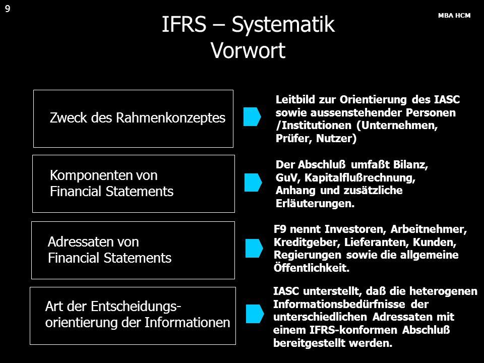 IFRS – Systematik Vorwort