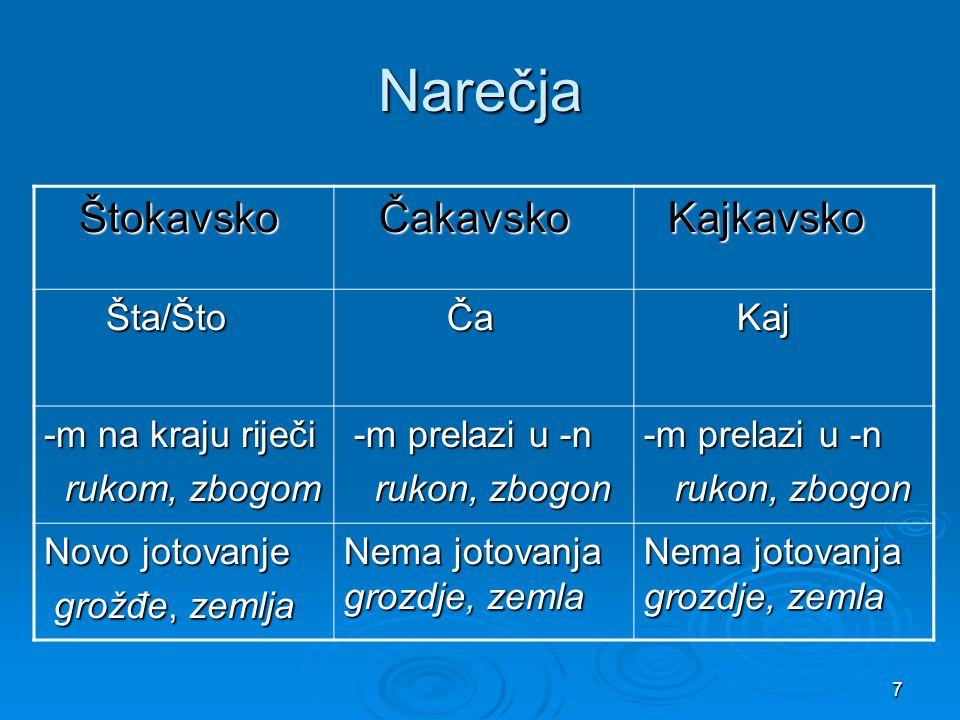 Narečja Štokavsko Čakavsko Kajkavsko Šta/Što Ča Kaj -m na kraju riječi