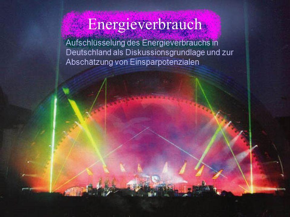 Energieverbrauch Aufschlüsselung des Energieverbrauchs in Deutschland als Diskussionsgrundlage und zur Abschätzung von Einsparpotenzialen.