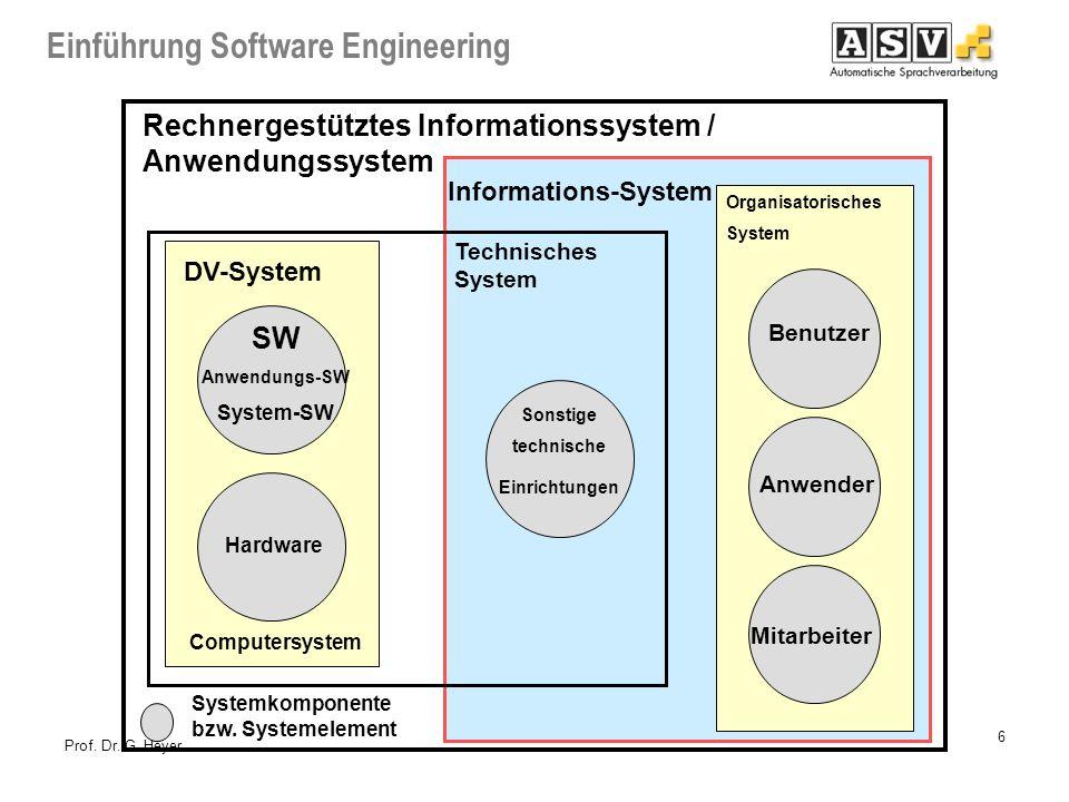 Rechnergestütztes Informationssystem / Anwendungssystem