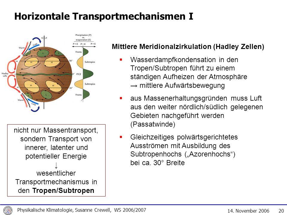 Mittlere Meridionalzirkulation (Hadley Zellen)