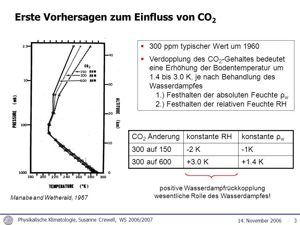 Erste Vorhersagen zum Einfluss von CO2
