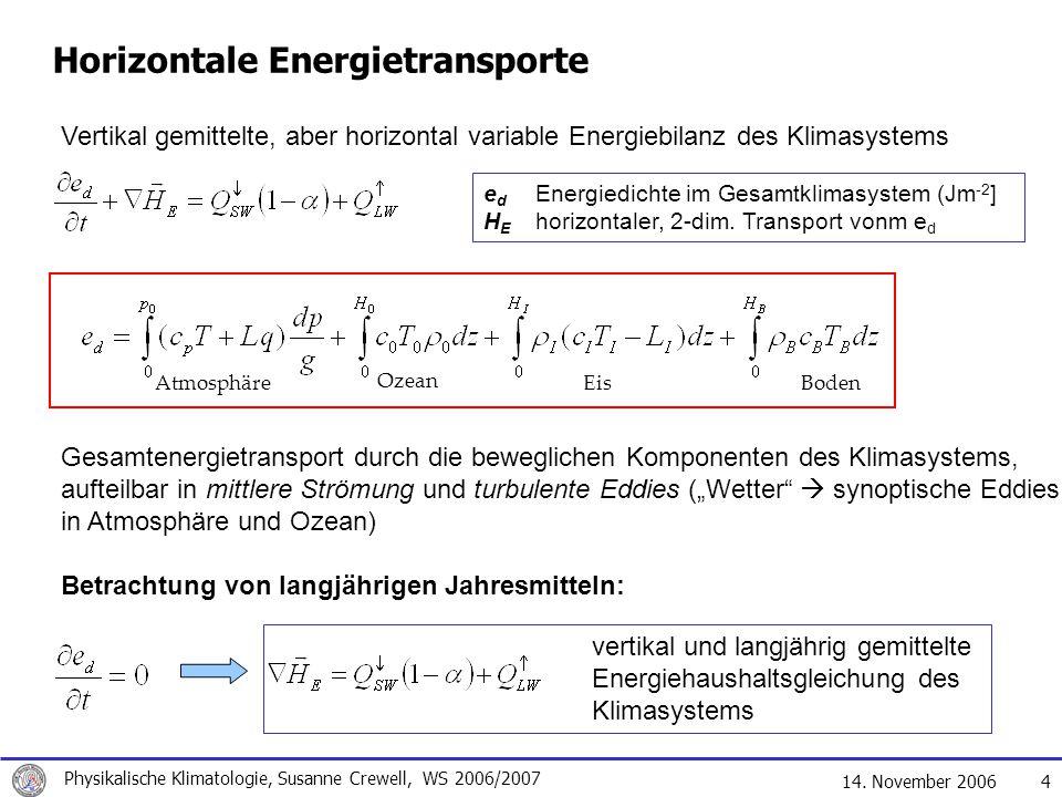 Horizontale Energietransporte