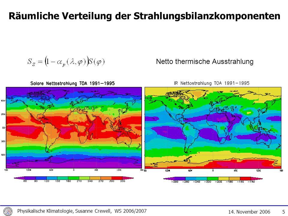 Räumliche Verteilung der Strahlungsbilanzkomponenten