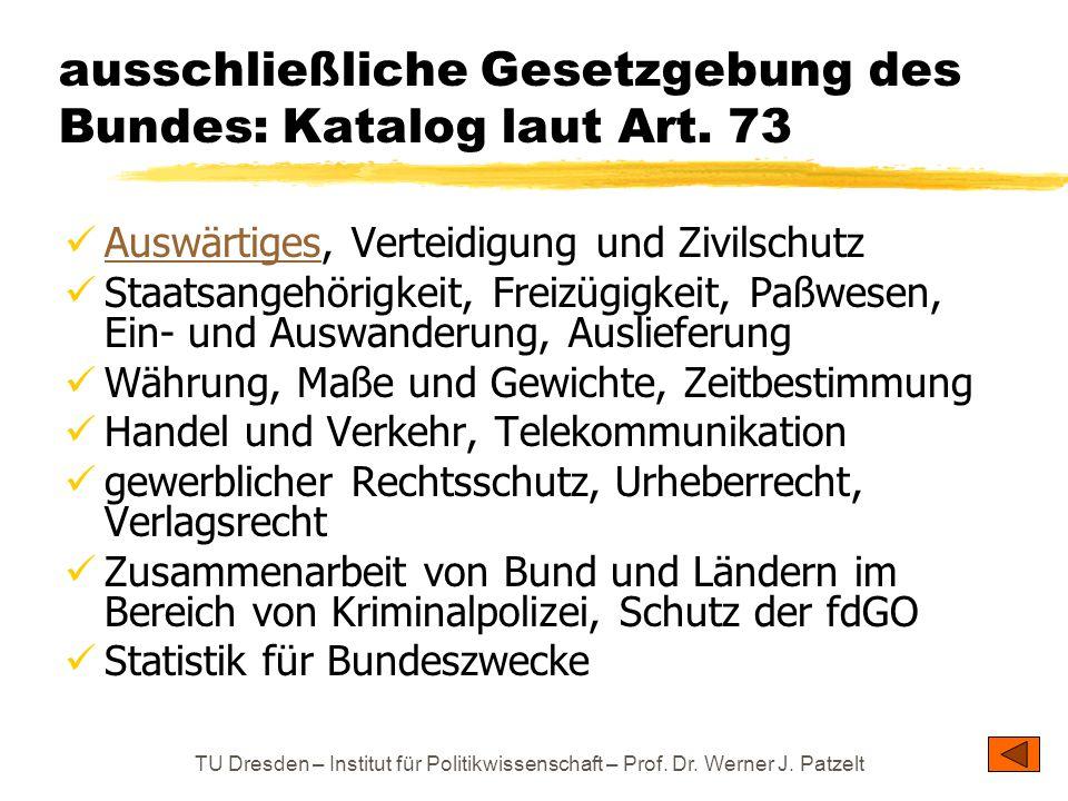 ausschließliche Gesetzgebung des Bundes: Katalog laut Art. 73