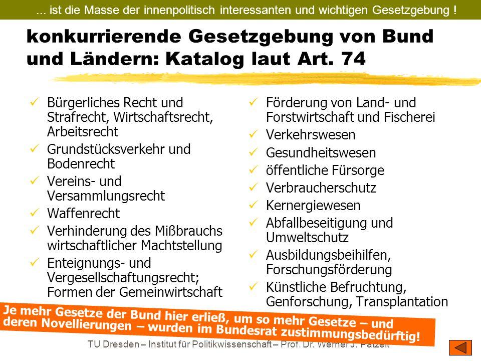 konkurrierende Gesetzgebung von Bund und Ländern: Katalog laut Art. 74