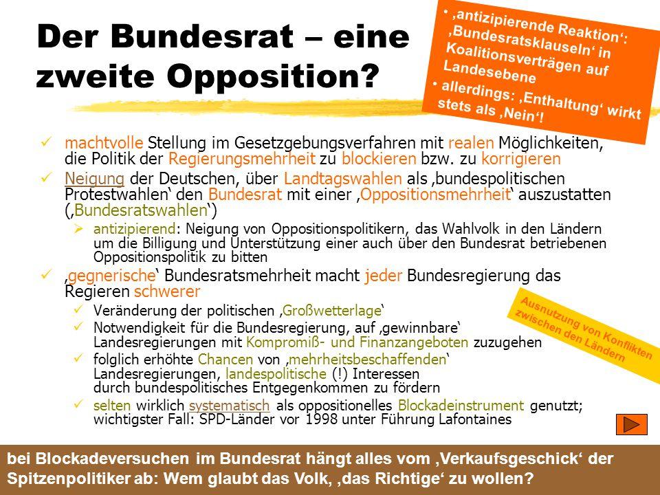 Der Bundesrat – eine zweite Opposition