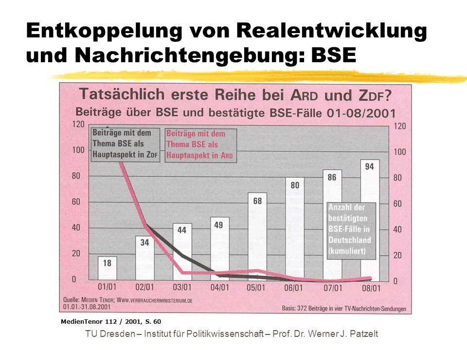 Entkoppelung von Realentwicklung und Nachrichtengebung: BSE