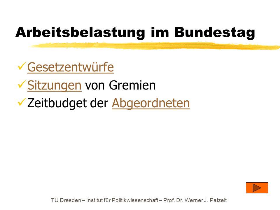 Arbeitsbelastung im Bundestag