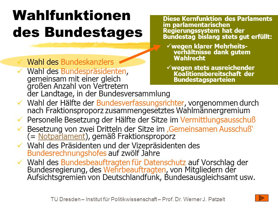Wahlfunktionen des Bundestages