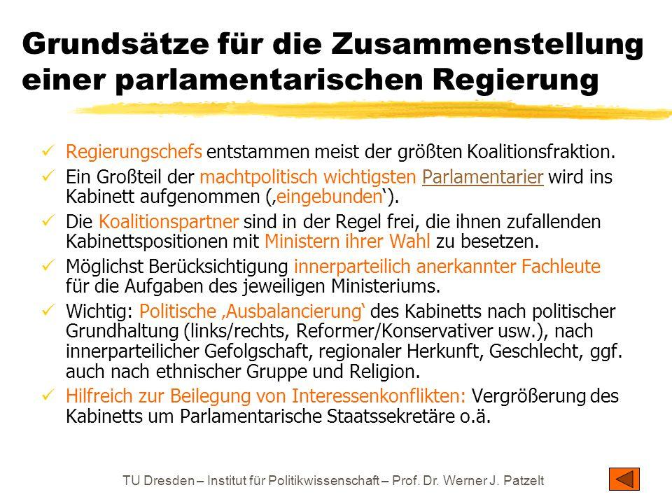 Grundsätze für die Zusammenstellung einer parlamentarischen Regierung
