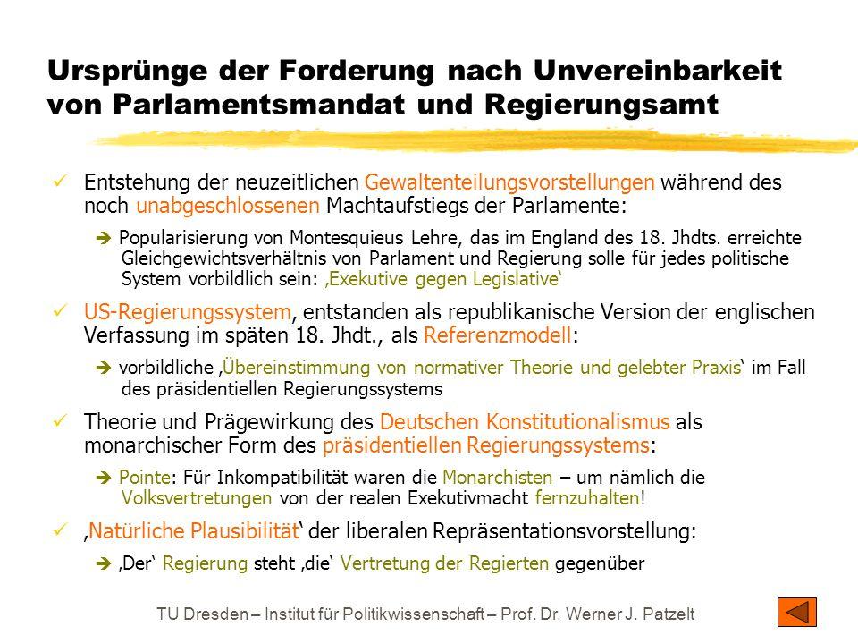 Ursprünge der Forderung nach Unvereinbarkeit von Parlamentsmandat und Regierungsamt