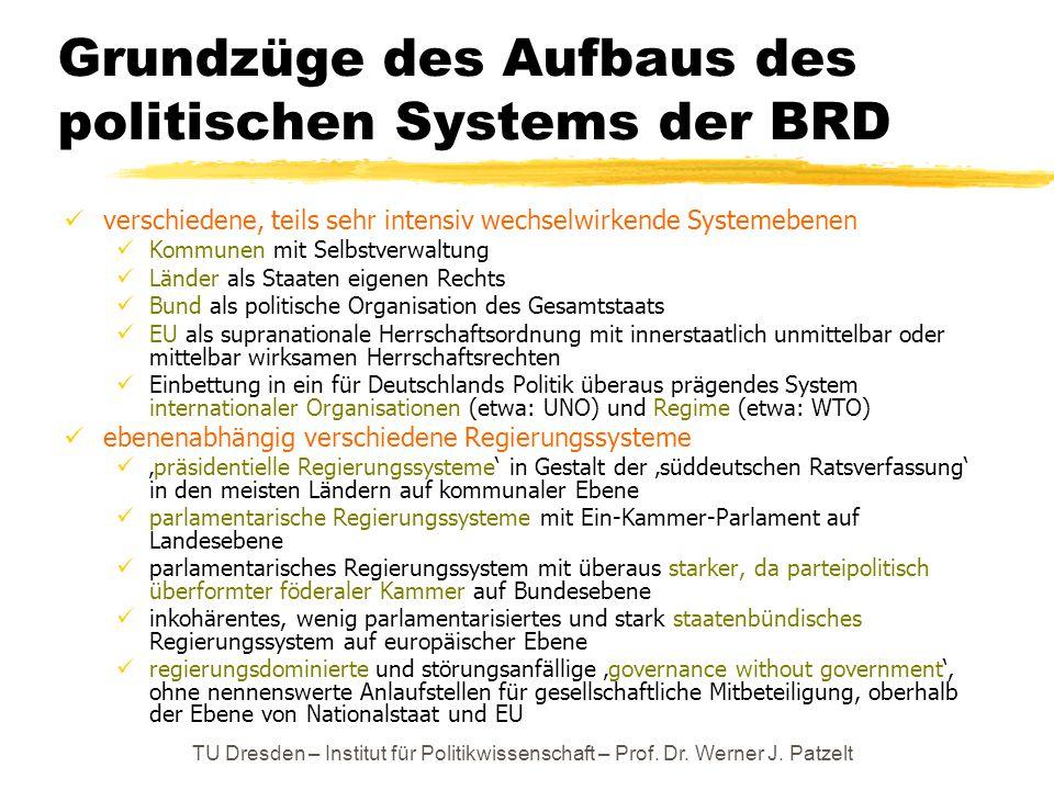 Grundzüge des Aufbaus des politischen Systems der BRD