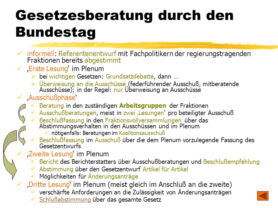 Gesetzesberatung durch den Bundestag