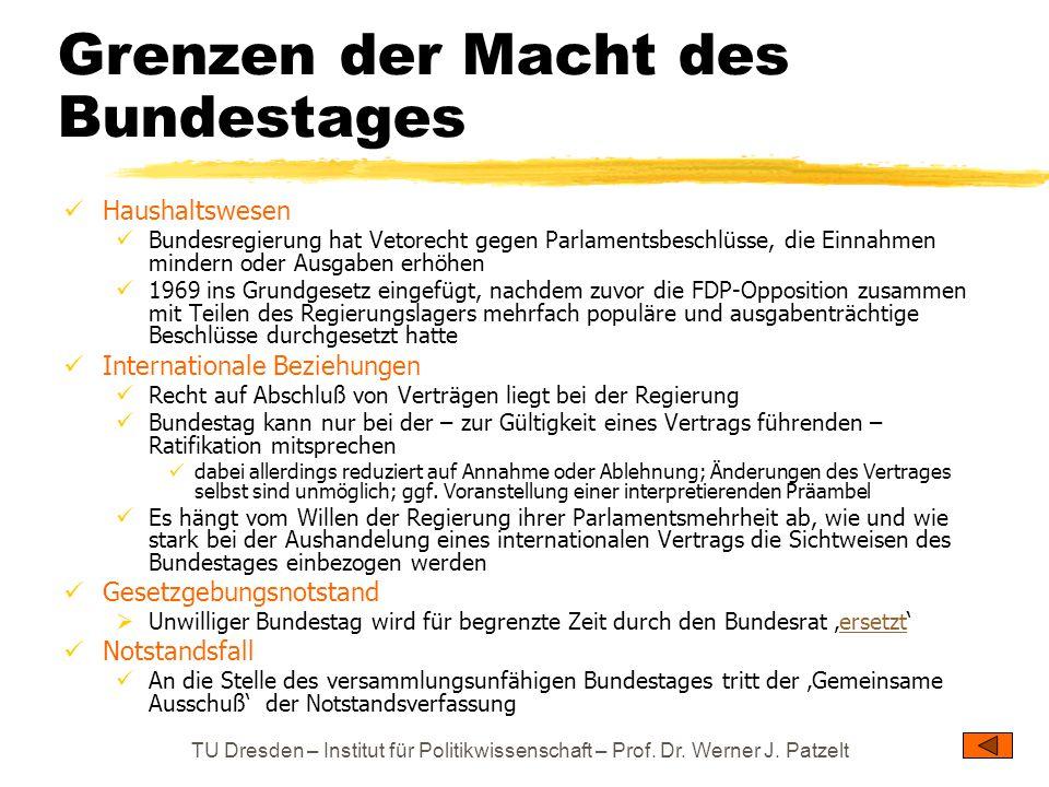 Grenzen der Macht des Bundestages