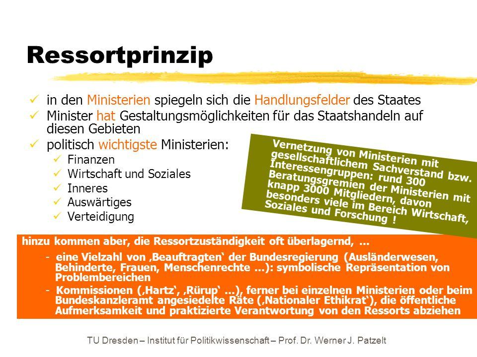 Ressortprinzip in den Ministerien spiegeln sich die Handlungsfelder des Staates.