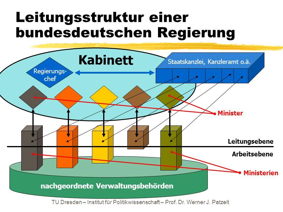 Leitungsstruktur einer bundesdeutschen Regierung