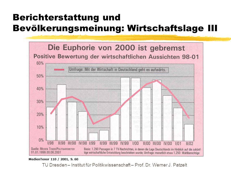 Berichterstattung und Bevölkerungsmeinung: Wirtschaftslage III