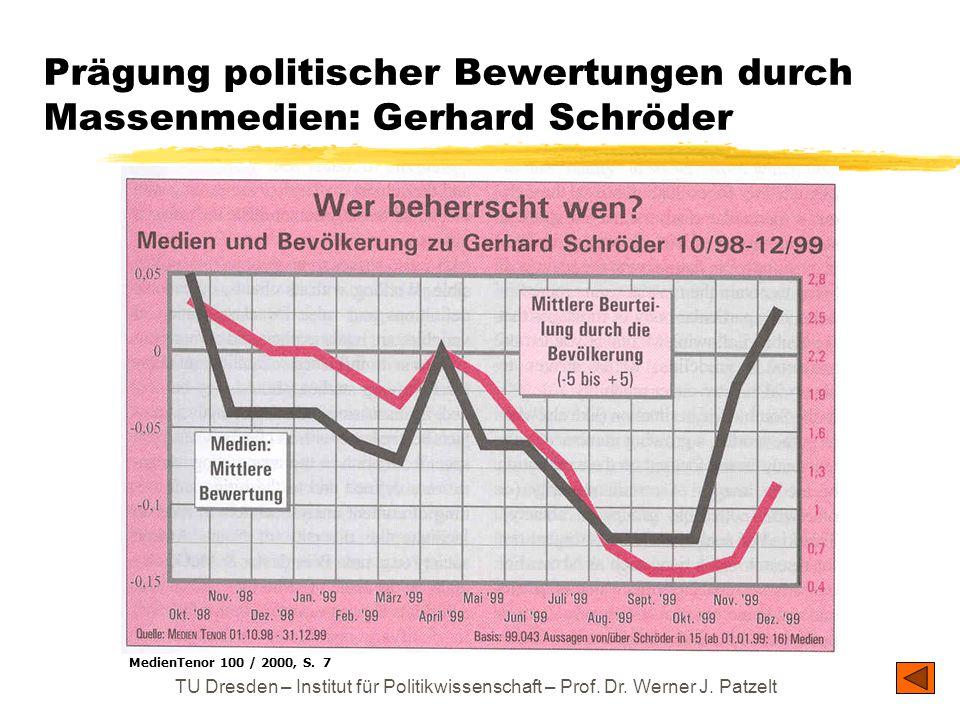 Prägung politischer Bewertungen durch Massenmedien: Gerhard Schröder