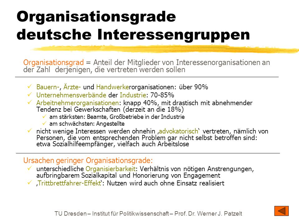 Organisationsgrade deutsche Interessengruppen