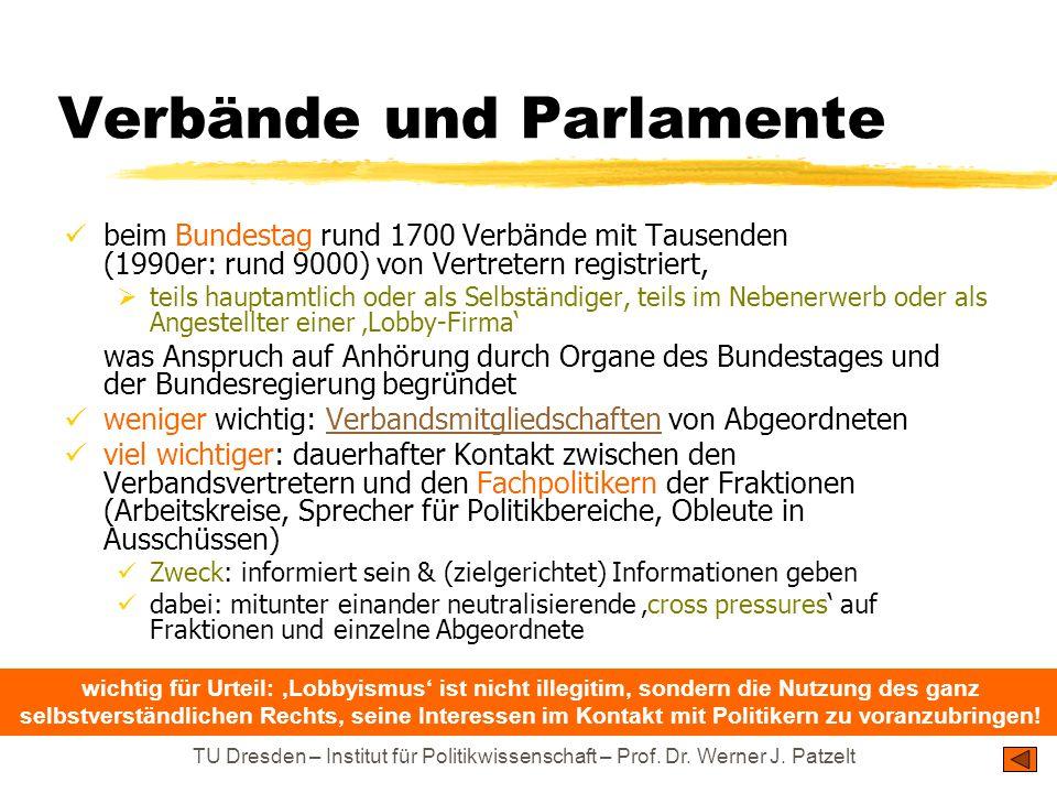 Verbände und Parlamente