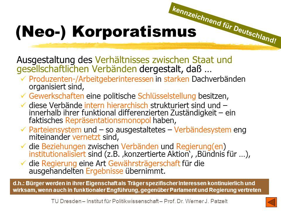 (Neo-) Korporatismus kennzeichnend für Deutschland!
