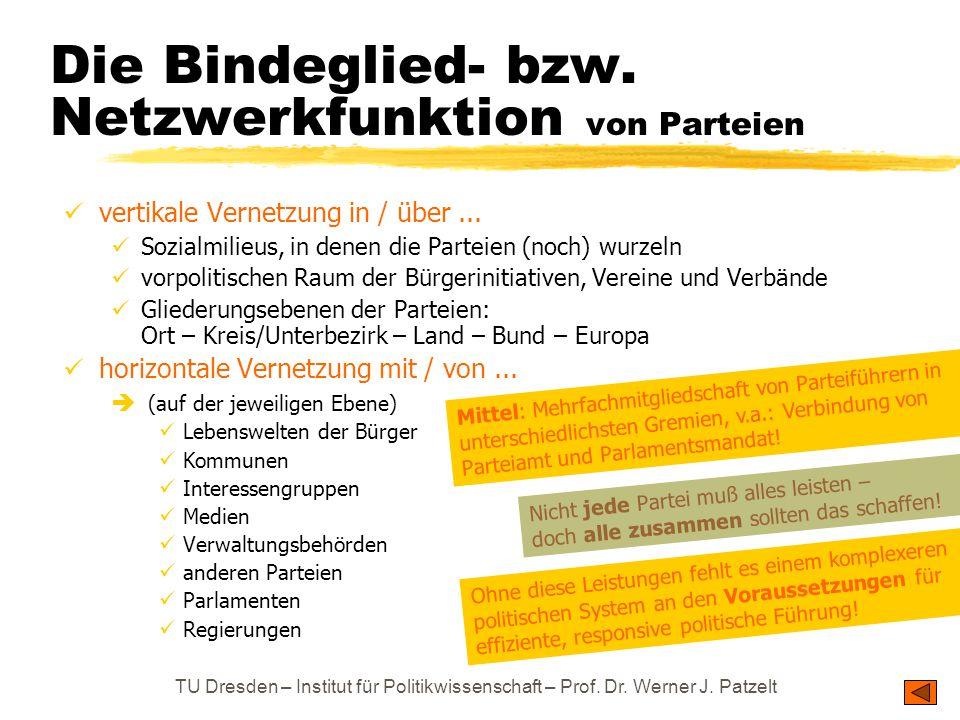Die Bindeglied- bzw. Netzwerkfunktion von Parteien