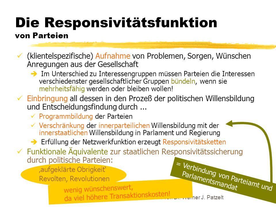 Die Responsivitätsfunktion von Parteien