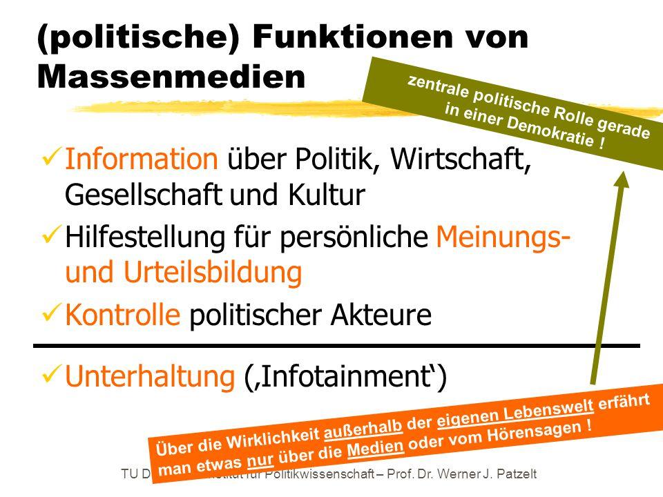 (politische) Funktionen von Massenmedien