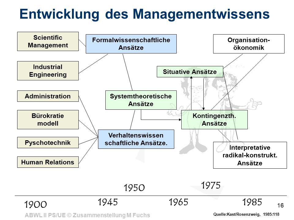 Entwicklung des Managementwissens
