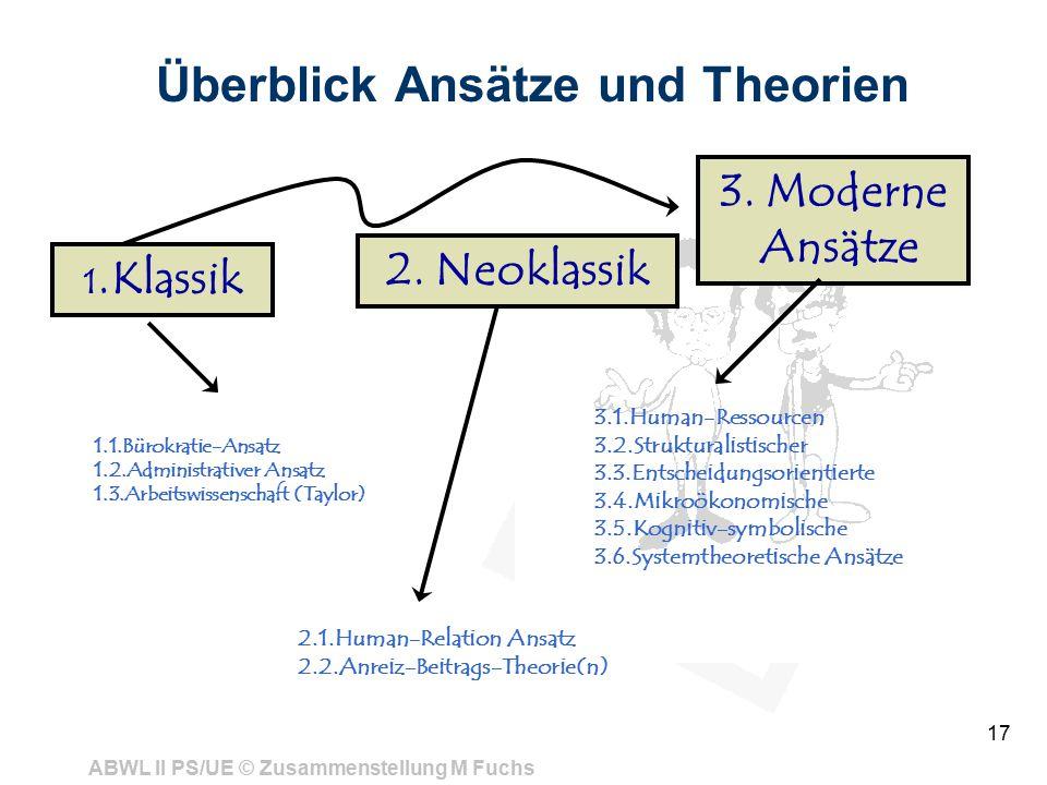 Überblick Ansätze und Theorien