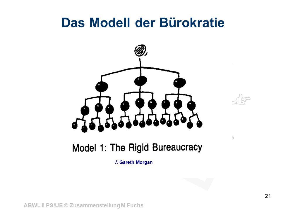 Das Modell der Bürokratie
