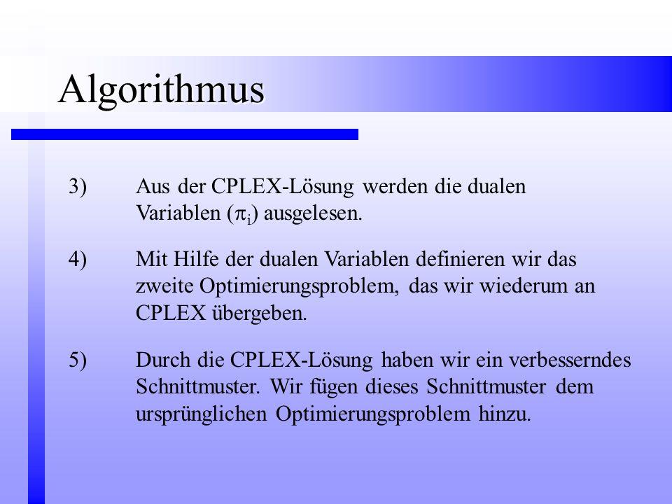 Algorithmus 3) Aus der CPLEX-Lösung werden die dualen Variablen (i) ausgelesen.