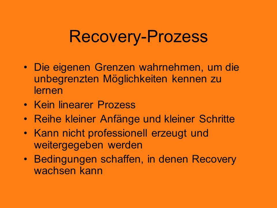 Recovery-Prozess Die eigenen Grenzen wahrnehmen, um die unbegrenzten Möglichkeiten kennen zu lernen.