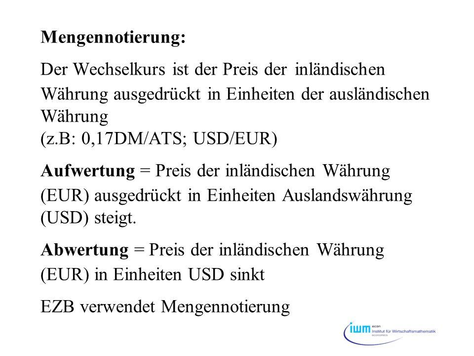 Mengennotierung: Der Wechselkurs ist der Preis der inländischen Währung ausgedrückt in Einheiten der ausländischen Währung (z.B: 0,17DM/ATS; USD/EUR) Aufwertung = Preis der inländischen Währung (EUR) ausgedrückt in Einheiten Auslandswährung (USD) steigt.