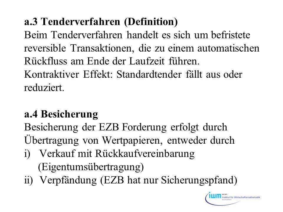 a.3 Tenderverfahren (Definition) Beim Tenderverfahren handelt es sich um befristete reversible Transaktionen, die zu einem automatischen Rückfluss am Ende der Laufzeit führen.