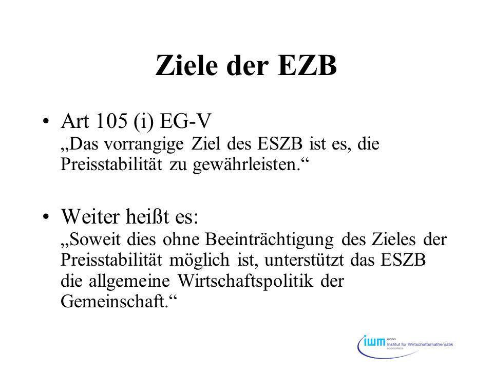 """Ziele der EZB Art 105 (i) EG-V """"Das vorrangige Ziel des ESZB ist es, die Preisstabilität zu gewährleisten."""