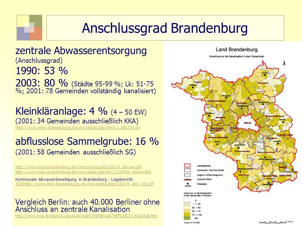 Anschlussgrad Brandenburg