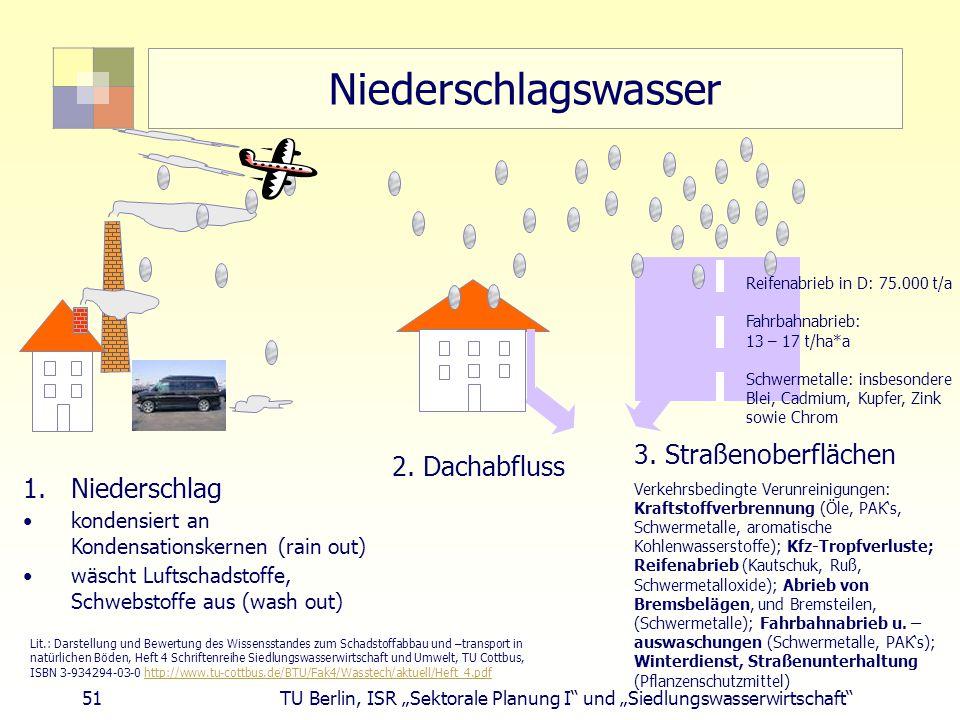 Niederschlagswasser 3. Straßenoberflächen 2. Dachabfluss Niederschlag