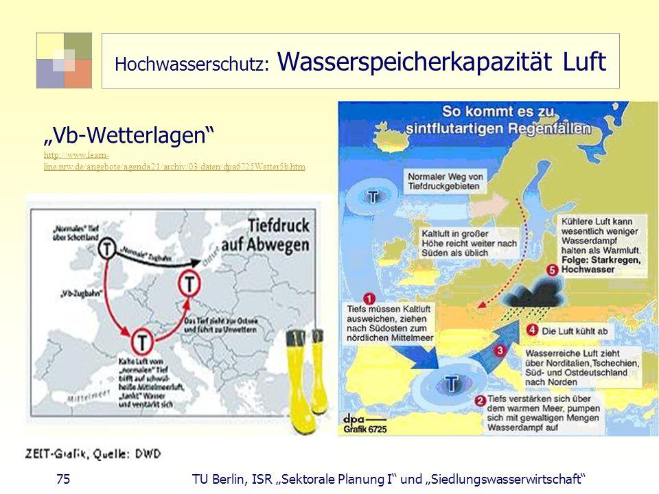 Hochwasserschutz: Wasserspeicherkapazität Luft