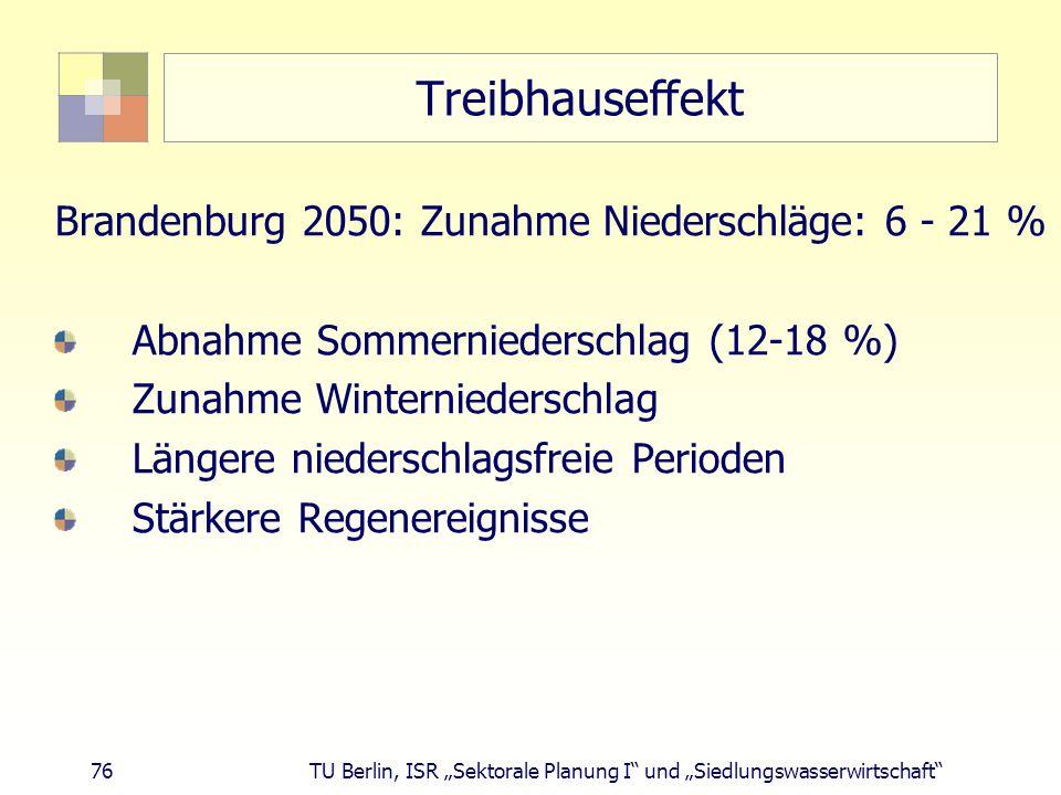 Treibhauseffekt Brandenburg 2050: Zunahme Niederschläge: 6 - 21 %
