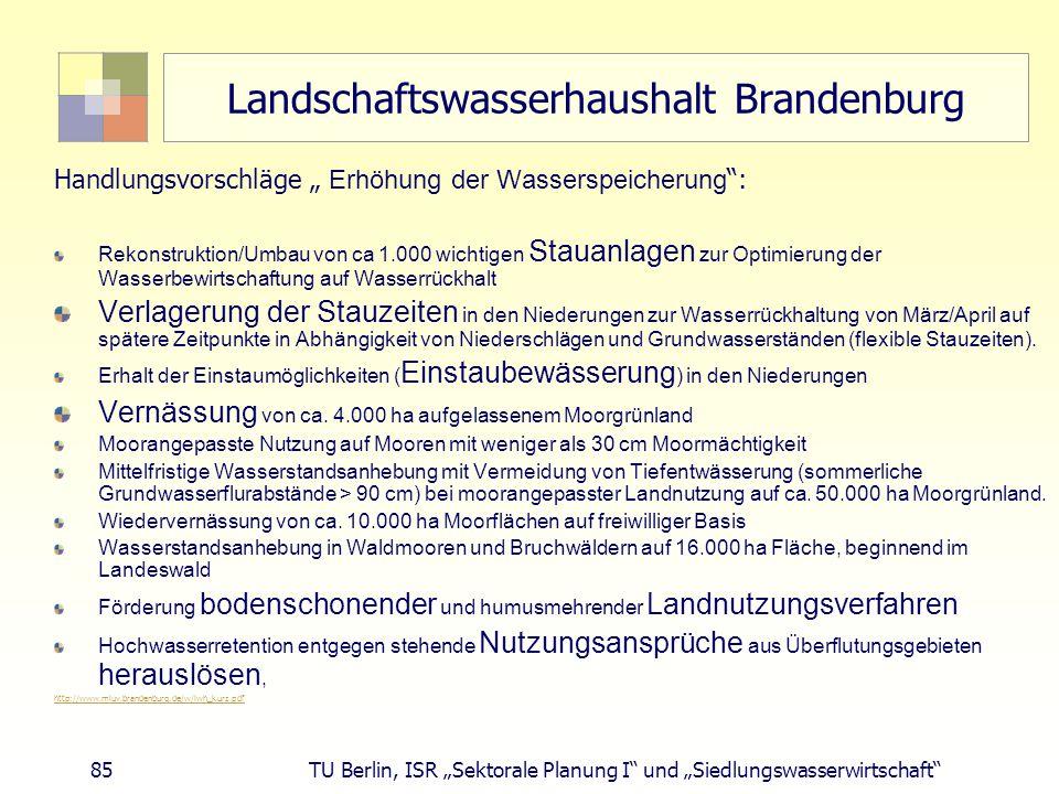 Landschaftswasserhaushalt Brandenburg