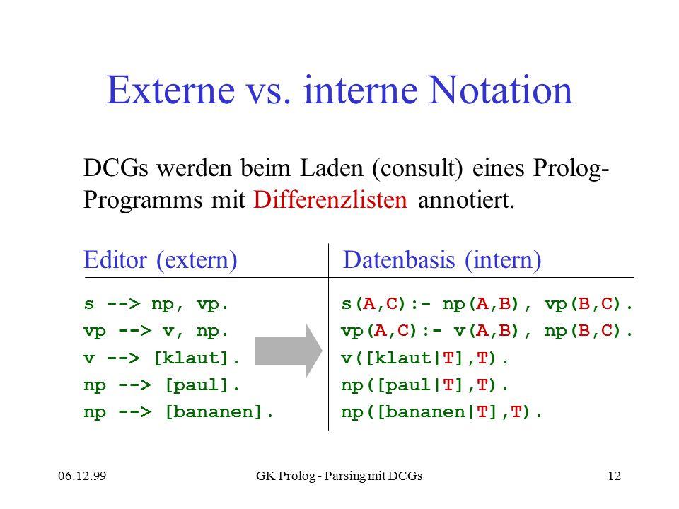 Externe vs. interne Notation