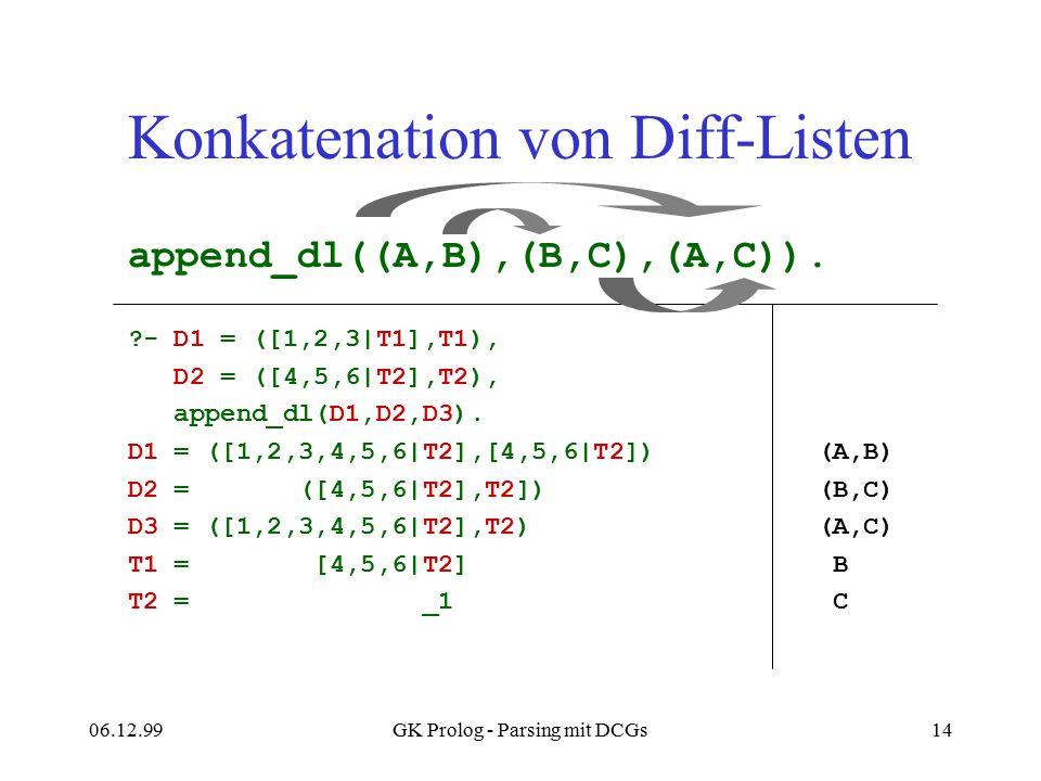 Konkatenation von Diff-Listen