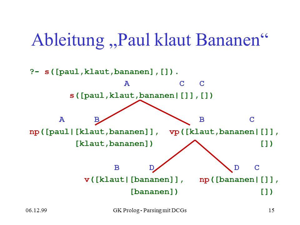 """Ableitung """"Paul klaut Bananen"""