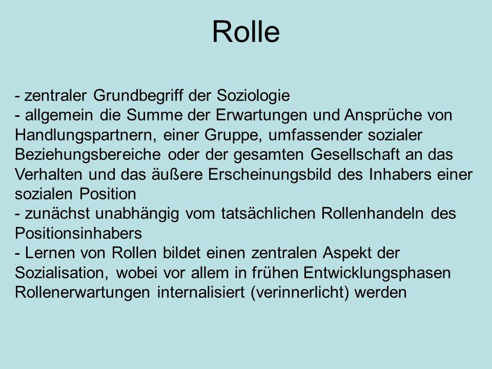 Rolle - zentraler Grundbegriff der Soziologie