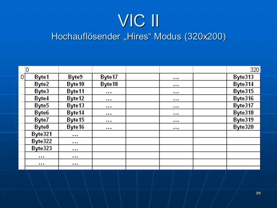 """VIC II Hochauflösender """"Hires Modus (320x200)"""