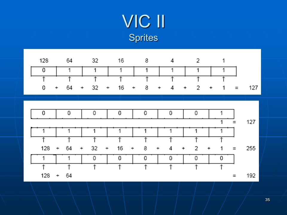 VIC II Sprites