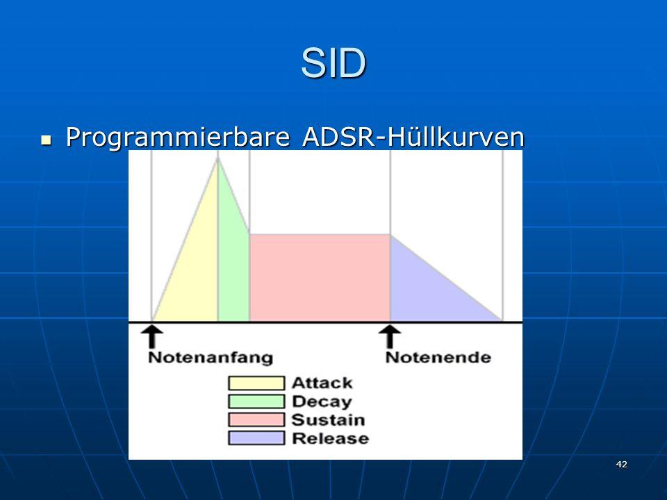 SID Programmierbare ADSR-Hüllkurven