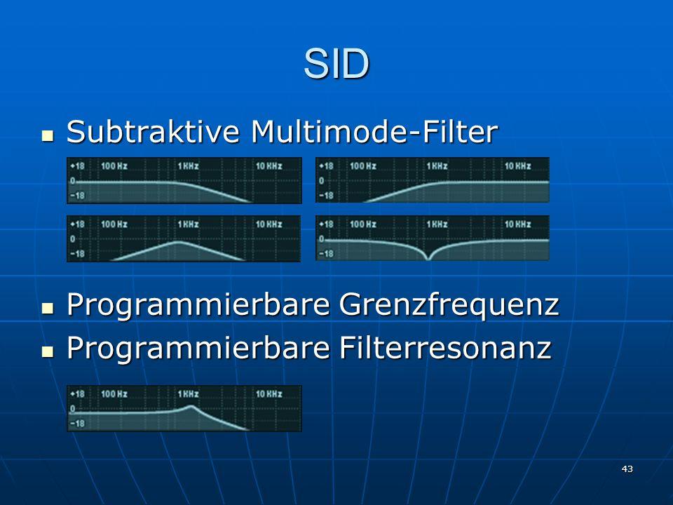 SID Subtraktive Multimode-Filter Programmierbare Grenzfrequenz